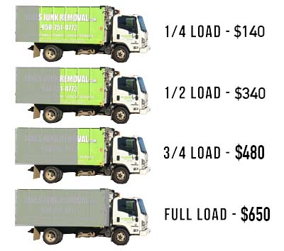 Below You Will Find Prices Based On The Size Of The Load. If Your Load Is  In Between These Sizes (which Is Common), Prices Will Change.